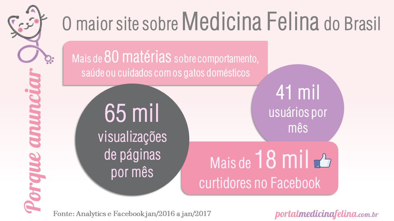 http://portalmedicinafelina.com.br/wp-content/uploads/2017/01/Slide3.png